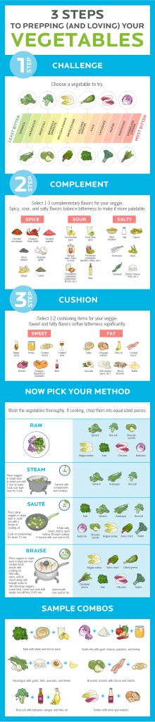 veggies-infographic